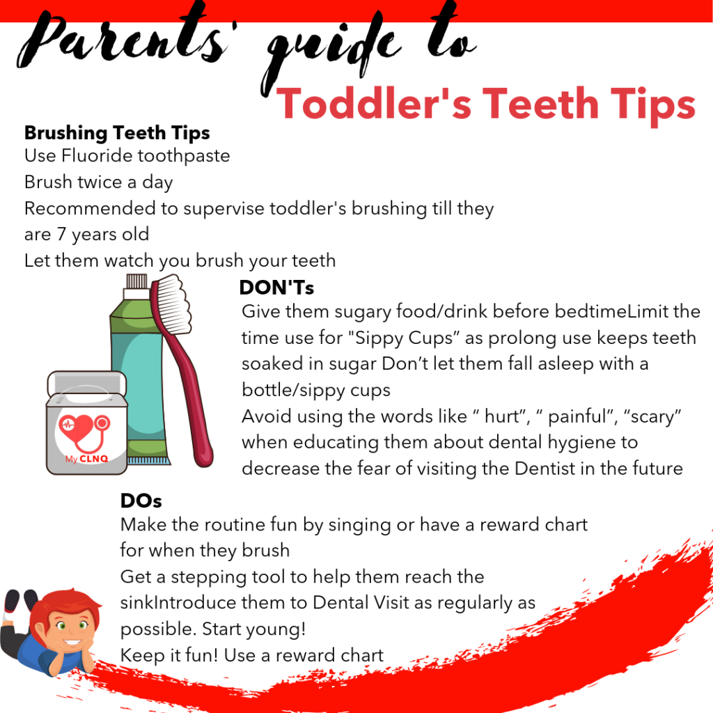 parents guide to toddler's teeth tips. Taking care of your Kid's Dental Hygiene