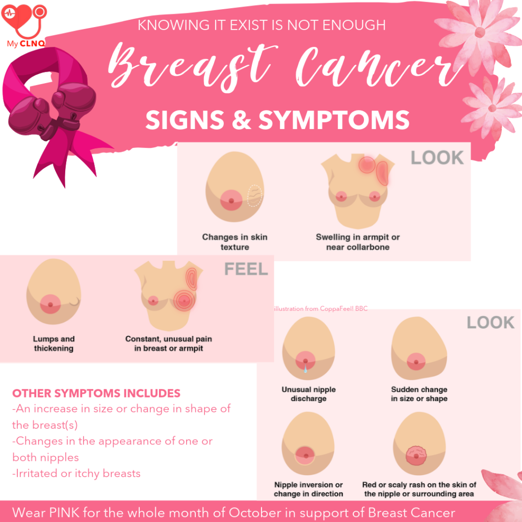 Breast Cancer Symptoms And Signs Lets Bust The Myth